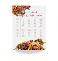 spice table plan